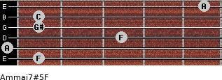 Am(maj7)#5/F for guitar on frets 1, 0, 3, 1, 1, 5