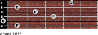 Am(maj7)#5/F for guitar on frets 1, 0, 3, 2, 1, 4