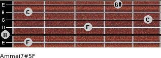 Am(maj7)#5/F for guitar on frets 1, 0, 3, 5, 1, 4