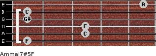 Am(maj7)#5/F for guitar on frets 1, 3, 3, 1, 1, 5