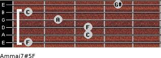 Am(maj7)#5/F for guitar on frets 1, 3, 3, 2, 1, 4