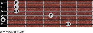 Am(maj7)#5/G# for guitar on frets 4, 0, 3, 1, 1, 1