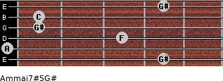 Am(maj7)#5/G# for guitar on frets 4, 0, 3, 1, 1, 4