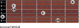 Am(maj7)#5/G# for guitar on frets 4, 0, 3, 1, 1, 5