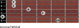 Am(maj7)#5/G# for guitar on frets 4, 0, 3, 2, 1, 1