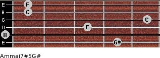 Am(maj7)#5/G# for guitar on frets 4, 0, 3, 5, 1, 1