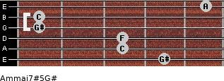 Am(maj7)#5/G# for guitar on frets 4, 3, 3, 1, 1, 5
