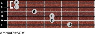 Am(maj7)#5/G# for guitar on frets 4, 3, 3, 2, 1, 1