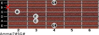 Am(maj7)#5/G# for guitar on frets 4, 3, 3, 2, x, 4