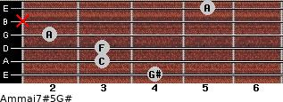Am(maj7)#5/G# for guitar on frets 4, 3, 3, 2, x, 5