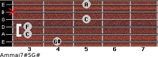 Am(maj7)#5/G# for guitar on frets 4, 3, 3, 5, x, 5
