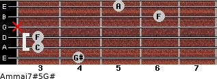 Am(maj7)#5/G# for guitar on frets 4, 3, 3, x, 6, 5