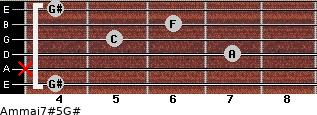 Am(maj7)#5/G# for guitar on frets 4, x, 7, 5, 6, 4