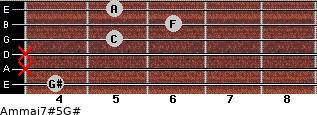 Am(maj7)#5/G# for guitar on frets 4, x, x, 5, 6, 5