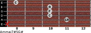Am(maj7)#5/G# for guitar on frets x, 11, 10, 10, 10, 8