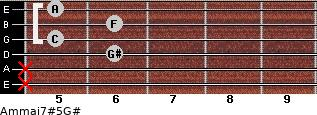 Am(maj7)#5/G# for guitar on frets x, x, 6, 5, 6, 5
