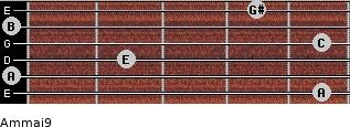Am(maj9) for guitar on frets 5, 0, 2, 5, 0, 4