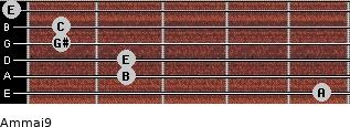 Am(maj9) for guitar on frets 5, 2, 2, 1, 1, 0