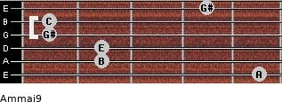 Am(maj9) for guitar on frets 5, 2, 2, 1, 1, 4