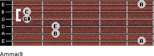 Am(maj9) for guitar on frets 5, 2, 2, 1, 1, 5