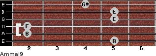Am(maj9) for guitar on frets 5, 2, 2, 5, 5, 4
