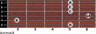 Am(maj9) for guitar on frets 5, 2, 6, 5, 5, 5
