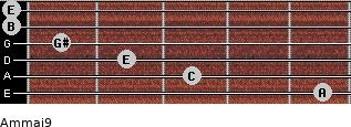 Am(maj9) for guitar on frets 5, 3, 2, 1, 0, 0