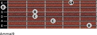 Am(maj9) for guitar on frets 5, 3, 2, 2, 0, 4