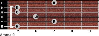 Am(maj9) for guitar on frets 5, 7, 6, 5, 5, 7