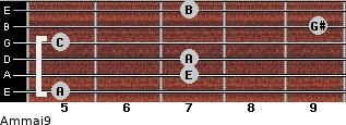 Am(maj9) for guitar on frets 5, 7, 7, 5, 9, 7