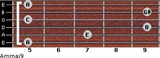 Am(maj9) for guitar on frets 5, 7, 9, 5, 9, 5
