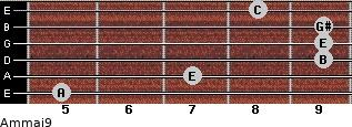 Am(maj9) for guitar on frets 5, 7, 9, 9, 9, 8