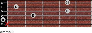 Am(maj9) for guitar on frets x, 0, 2, 4, 1, 4