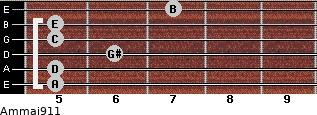 Am(maj9/11) for guitar on frets 5, 5, 6, 5, 5, 7