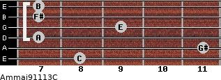 Am(maj9/11/13)/C for guitar on frets 8, 11, 7, 9, 7, 7