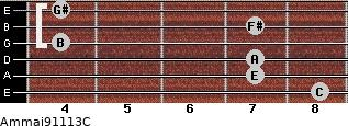 Am(maj9/11/13)/C for guitar on frets 8, 7, 7, 4, 7, 4