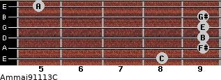 Am(maj9/11/13)/C for guitar on frets 8, 9, 9, 9, 9, 5