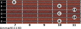 Am(maj9/11/13)/D for guitar on frets 10, 11, 10, 11, 10, 7