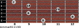 Am(maj9/11/13)/D for guitar on frets 10, 12, 9, 11, 9, 8