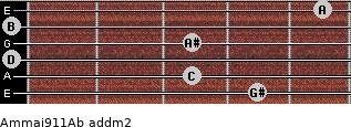 Am(maj9/11)/Ab add(m2) guitar chord
