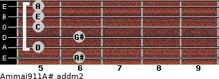 Am(maj9/11)/A# add(m2) guitar chord