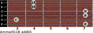 Am(maj9/11)/B add(b5) guitar chord