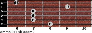 Am(maj9/11)/Bb add(m2) guitar chord