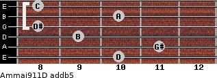 Am(maj9/11)/D add(b5) guitar chord