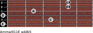 Am(maj9/11)/E add(b5) for guitar on frets 0, 3, 0, 2, 4, 4