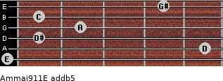 Am(maj9/11)/E add(b5) for guitar on frets 0, 5, 1, 2, 1, 4