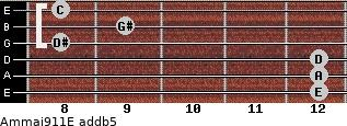 Am(maj9/11)/E add(b5) for guitar on frets 12, 12, 12, 8, 9, 8