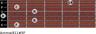 Am(maj9/11)#5/F for guitar on frets 1, 2, 0, 2, 1, 4