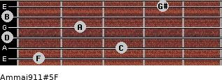 Am(maj9/11)#5/F for guitar on frets 1, 3, 0, 2, 0, 4