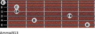 Am(maj9/13) for guitar on frets 5, 2, 4, 1, 1, 0